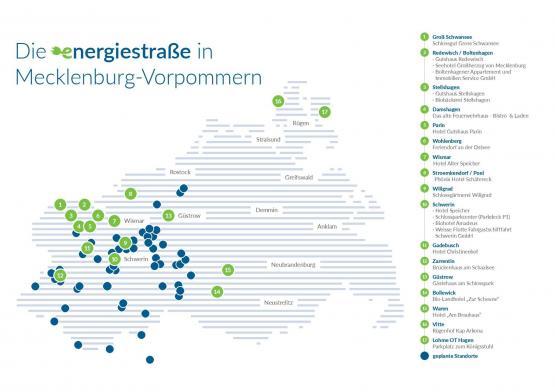 WEMAG Energiestraße