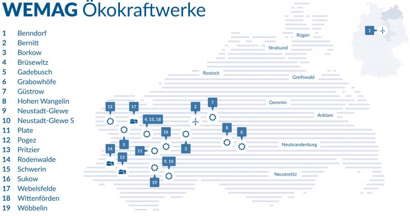 Karte der WEMAG Ökokraftwerke