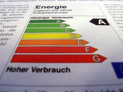Die Energieeffiziensklassen von A bis G