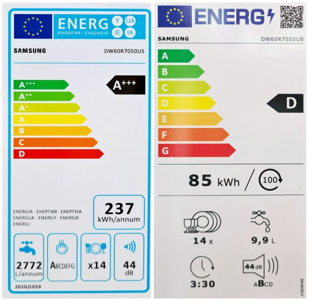 Alte und neue Energieeffizienzklassen im Vergleich